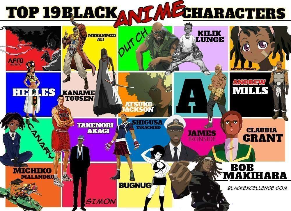 black anime characters, black female anime characters, black anime